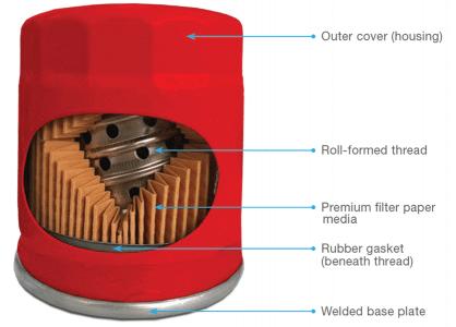Hi-Tec Oil Filters